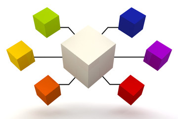 White and Colorful Organization Box Expand 3D render