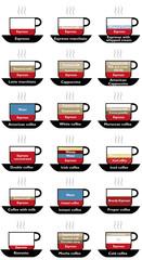 Tazzine tipi di caffè, i caffè nel mondo