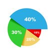 Colorful Business Pie Chart.