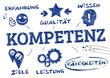 Kompetenz Konzept