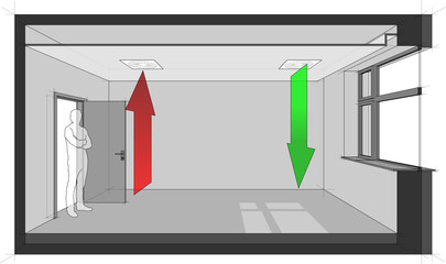 Diagram of a room ventilated by ceiling built-in air ventilation