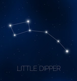 Little Dipper in night sky