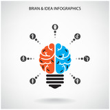 Creative brain Idea concept