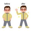 男性の体重とダイエット