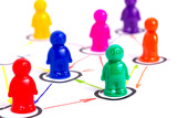 Networking, organizational groups or workgroups