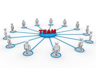 Team concept .