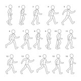 Phases of Step Movements Man in Walking Sequence for Game