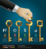 Business management diagram concept. businessman hand with key s