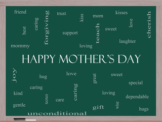 Happy Mother's Day Word Cloud Concept on a Blackboard