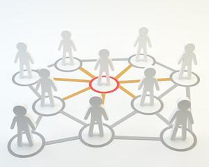 Social network community head men