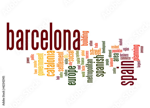 Barcelona word cloud