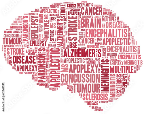 Word cloud brain disease related in shape of human brain