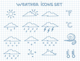 Weather forecast pictograms set