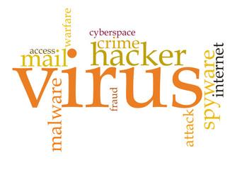 Firewall Virus word cloud