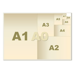 A series paper sizes
