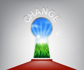 Change Keyhole Concept