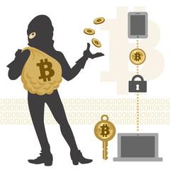 ビットコイン ハッキング Bitcoin hacker and transaction