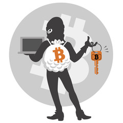 ビットコイン ハッキング Bitcoin hacker