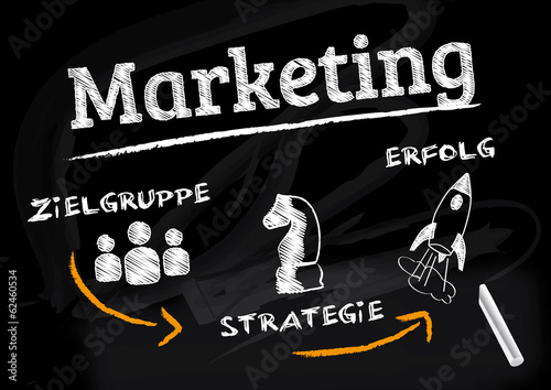 Marketing Concept