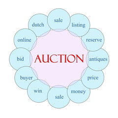 Auction Circular Word Concept