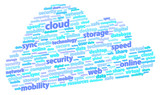 Cloud Storage Technology Word Cloud Illustration
