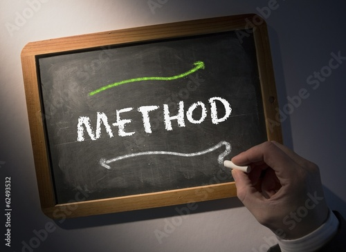 Hand writing Method on chalkboard