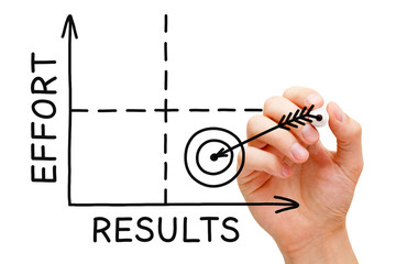 Effort Results Graph