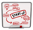 Start Up Company Diagram Advice Steps Dry Erase Board Instructio