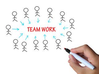 Teamwork Stick Figures Shows Working As Team