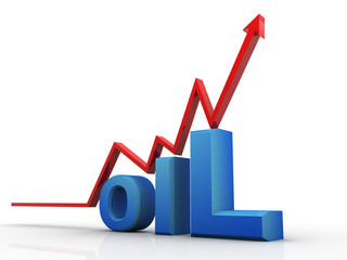 Increasing price of oil concept..
