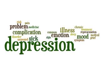 Depression word cloud