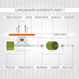 Longboard elements. Part 1