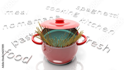 Pot with spaghetti, various cooking related text around it