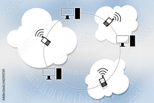 Electronic Devices connected to cloud server