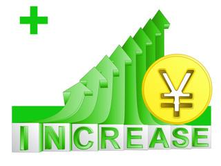 golden Yuan coin on green rising arrow graph vector