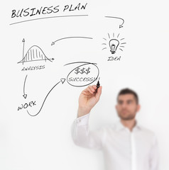 Winning Business Plan