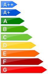 Energie Label  #140315-svg02