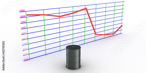 Schedule a drop in oil prices #3