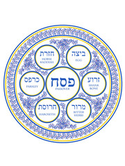 Passover Flowers Porcelain Plate