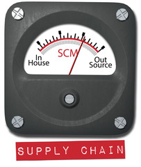 Outsource supply management on SCM meter
