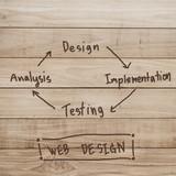 Web design implementation development concept on wood background poster