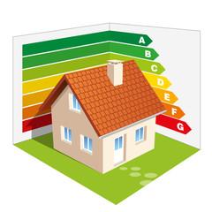 Maison - Performance énergétique (DPE)
