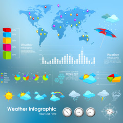 Weather infograph