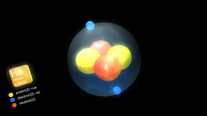 Helium atom, with element's symbol, number, mass and color