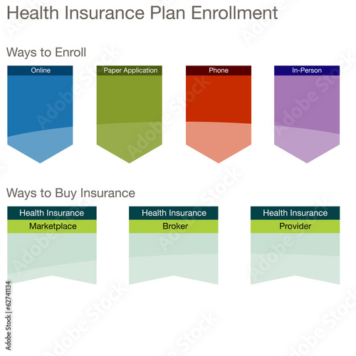 Health Insurance Plan Enrollment