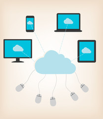 Flat design concept of cloud computing concept with computer dev