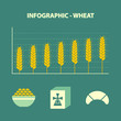 infographic with graph of increase wheat and bakery icons