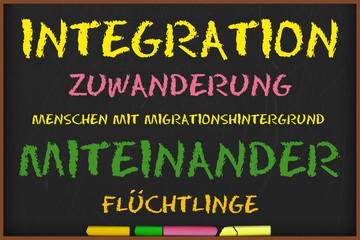 Integration - g641