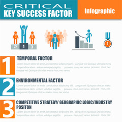 Infographic of critical key success factor for business concept