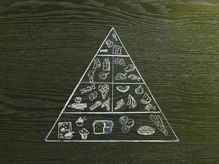 A line drawing image on a natural wood grain background. The food pyramid with selected food groups.